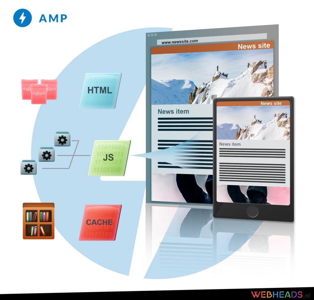 Google AMP Webheads Deventer